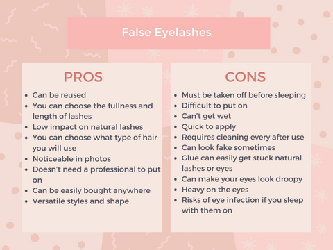 Listed Pros and cons table for false lashes. Cartel Lash