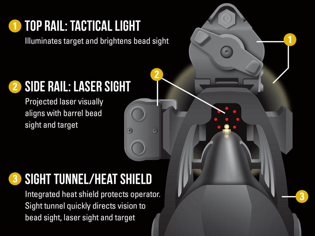Products Page 3 - Adaptive Tactical