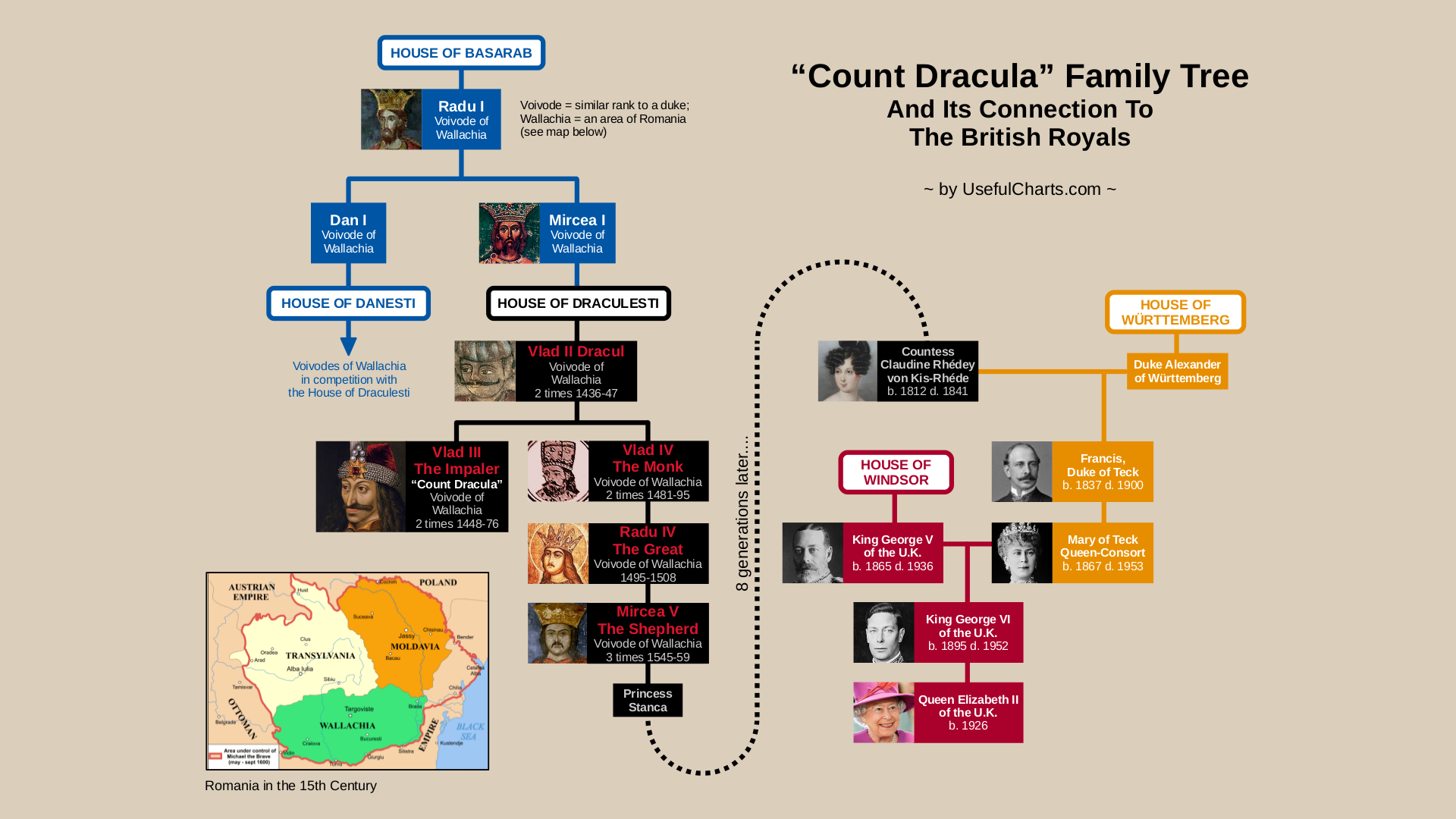How Queen Elizabeth is related to Count Dracula (Vlad the