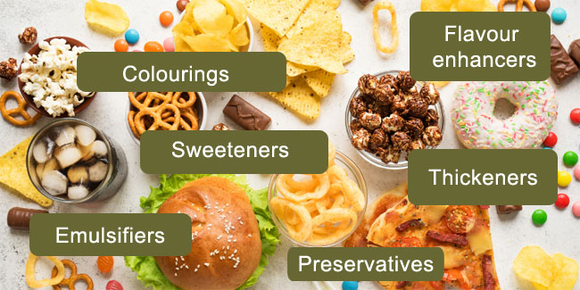 Food Additives to avoid