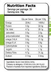 Chia Seeds Nutritional Information