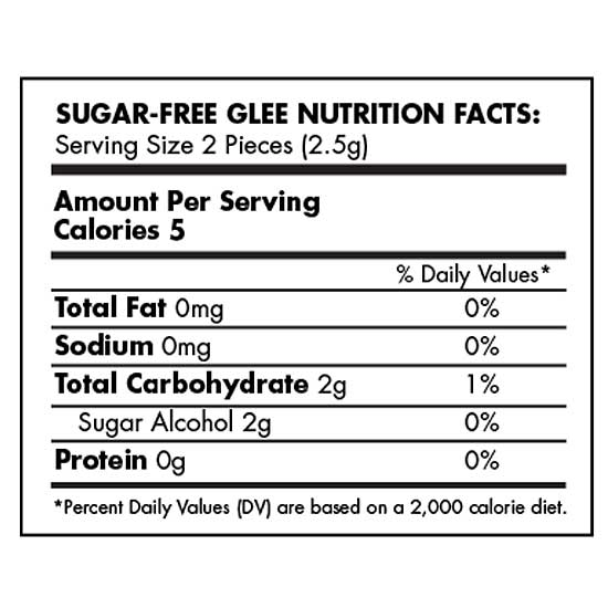 GLEE GUM Sugar free Chewing Gum Peppermint Nutritional Information