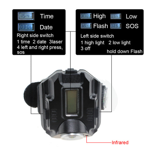 Image of WristLaser™ - Watch, Flashligh, Compass, Laser All In 1