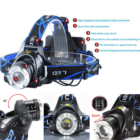 Image of 800LM CREE XM-L T6 Zoomable Focus LED Headlight +2x BATTERY & CHARGER