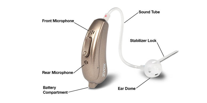 Certified VoiceBud VB20 Hearing Aid, Silver/Gray