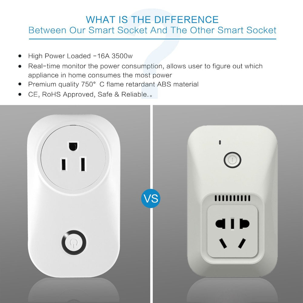 Wireless 16A WiFi Smart Socket Outlet Mobile Remote Control Compatible with Alexa Google Home IFTTT Voice Control