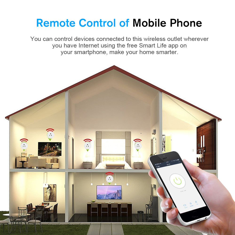 Mini Smart WiFi Socket Remote Voice Control for Amazon Alexa and for Google Home