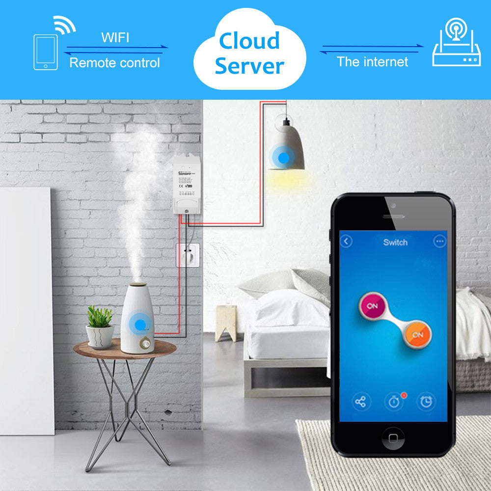SONOFF Dual ITEAD 2 Channels WIFI Smart Switch Works with Amazon Alexa & for Google Home/Nest
