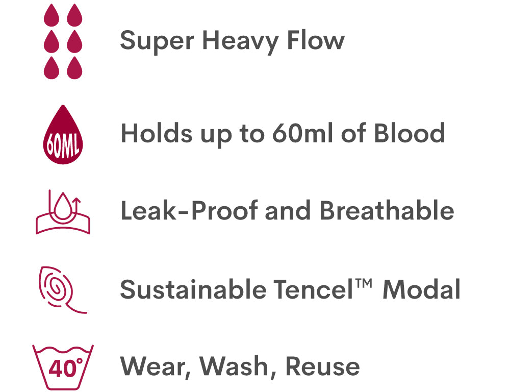 WUKA Period Pants - Super Heavy Flow. Holds up to 60ml of period blood. Made of Tencel. Use, Machine wash, Reuse.