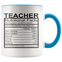 Teacher Coffee Mug Gift  Custom Ceramic Mug Teacher gift appreciation
