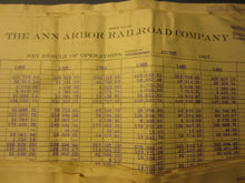 Lot of 84 Old 1927-1930 - ANN ARBOR RAILROAD - Accounting Operations DOCUMENTS