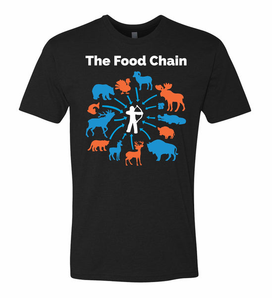 The Food Chain T-Shirt in Black