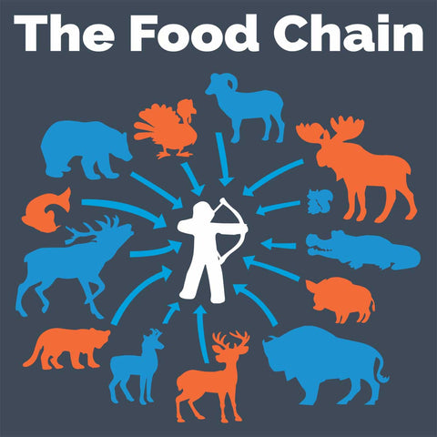 The Food Chain Bowhunter T-Shirt by Busted Rack