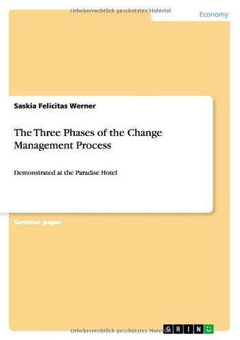 The Three Phases of the Change Management Process