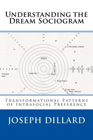 Understanding the Dream Sociogram: Transformational Patterns of Intrasocial Preference