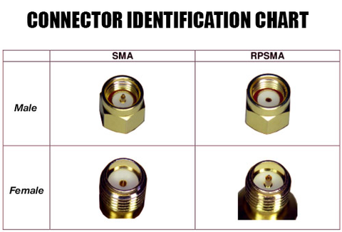 10pcs SMA Male to SMA Female Coaxial Gold Plated Adapter Connector 5.8G 2.4G