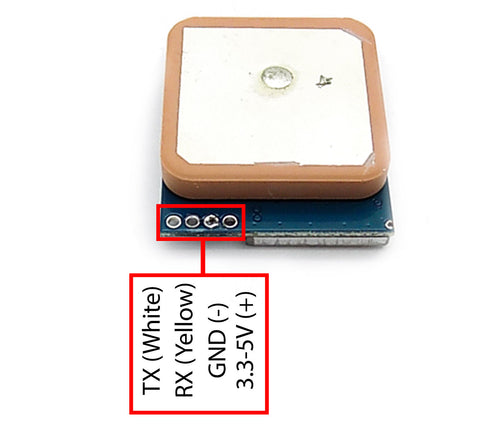 GPS Module with Ceramic Antenna GPS Receiver TTL9600 for APM PIX PX4 CC3D