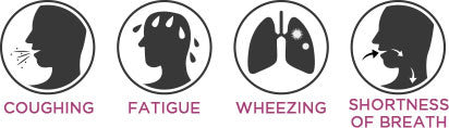 Symptoms of COPD: coughing, fatigue, wheezing, and shortness of breath.
