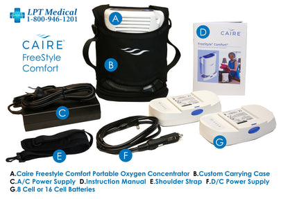 Caire Freestyle Comfort package