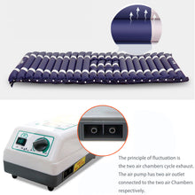 Load image into Gallery viewer, Alternating Pressure Mattress- Inflatable Bed Pad for Pressure Ulcer and Pressure Sore Treatment - Fits Standard Hospital Beds - Includes Electric Air Pump & Mattress Pad - US85.COM