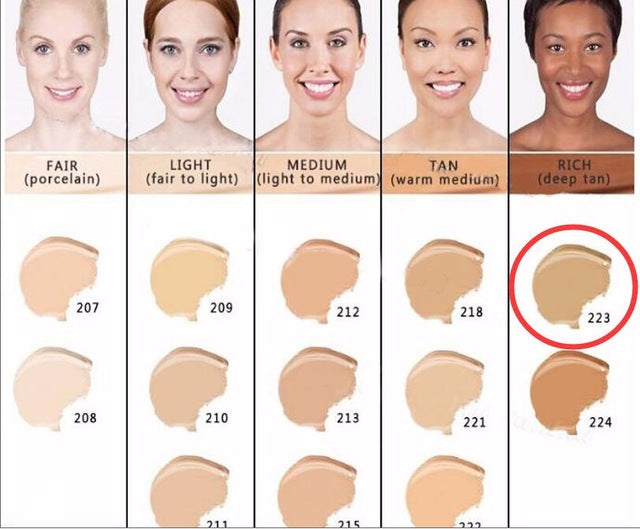 Magic Concealer For Acne, Tattoo, Blemishes, Dark Circles