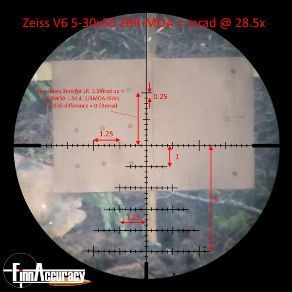 Zeiss ZBR reticle scaled to mrad