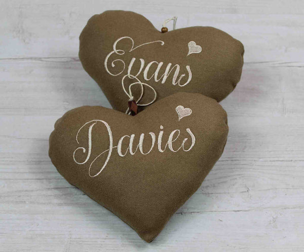 Davies Heart, Family Name / Surname Heart