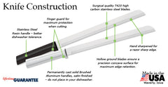 RADA Cutlery Ham Slicer with different specifications being drawn by arrows and text boxes
