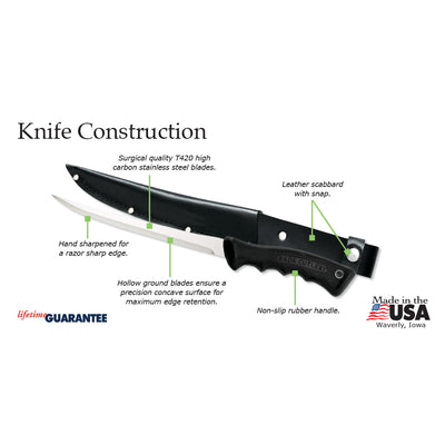 Fillet Knife Construction information