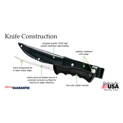 Sportsman Knife Construction information