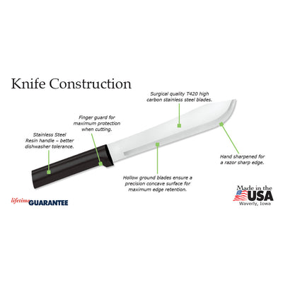 Black Butcher Knife Construction information (infographic)