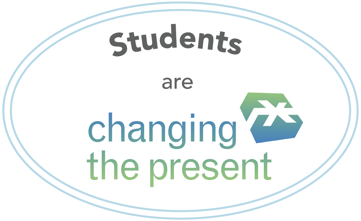 changing the present group