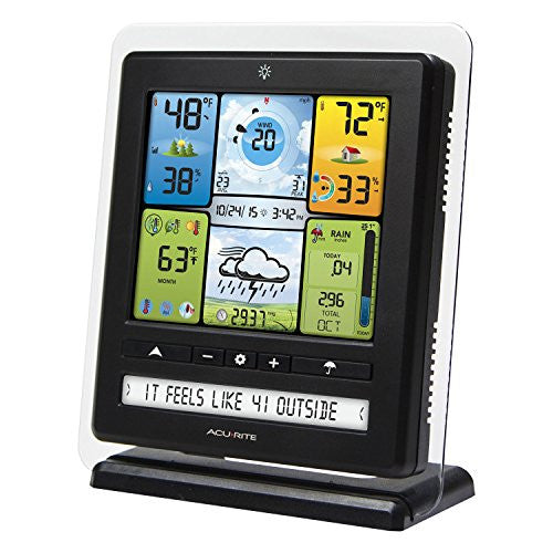 AcuRite Pro Weather Station 5-in-1 Weather Sensor and My AcuRite Remote Monitoring