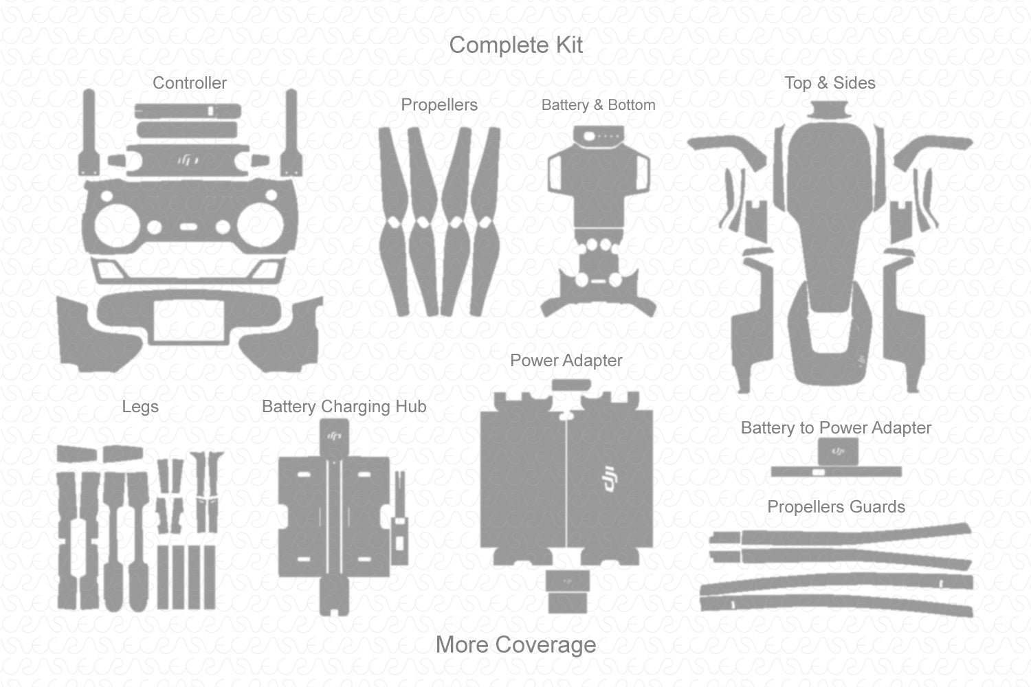 DJI Mavic Air (2018) Skin Vector Template
