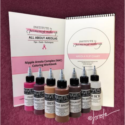 Areola Restoration Bundle - Waverly Pigments