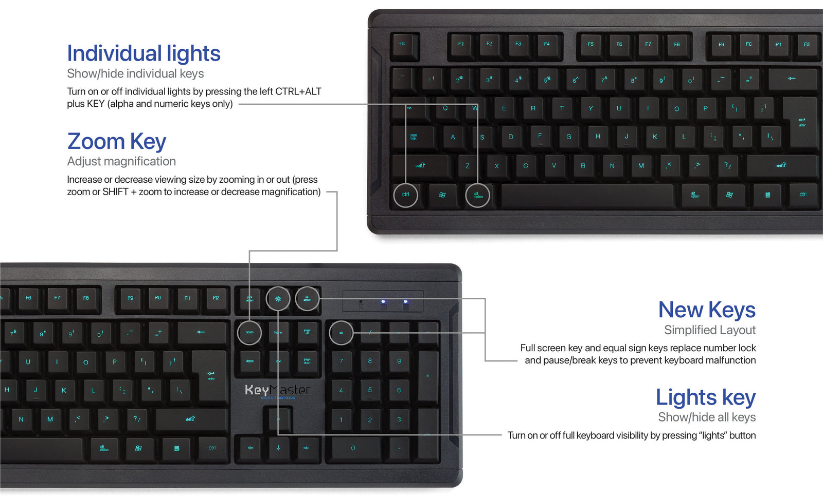 Learning Lights Keyboard Getting Started Info Page Top