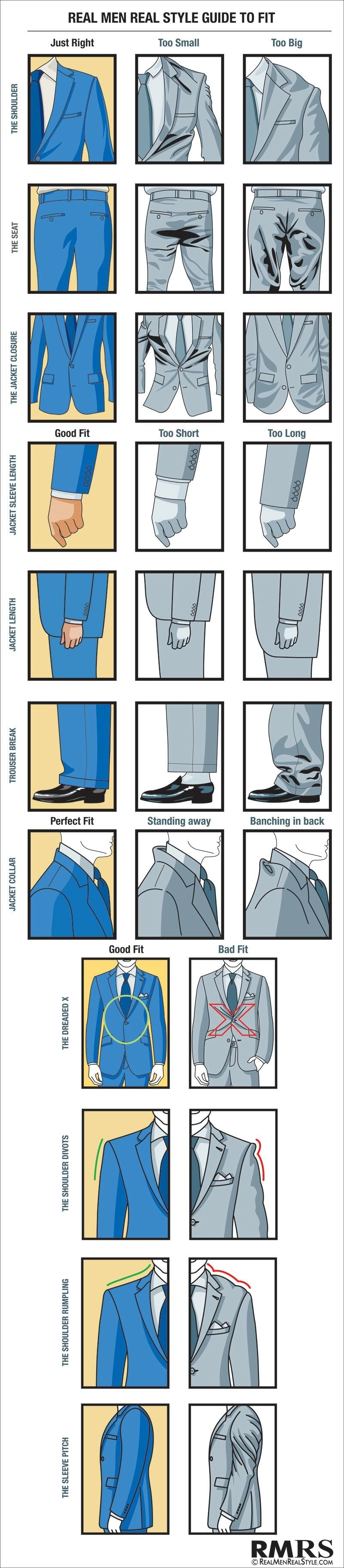 A Visual Guide To How a Mans Suit Should Fit