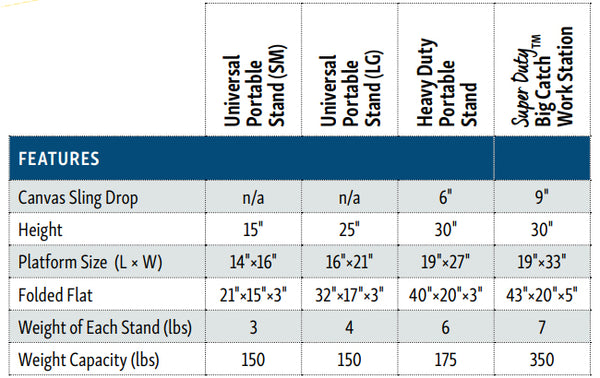 Suspenz portable stand product comparison chart for picking the right stand for my boat
