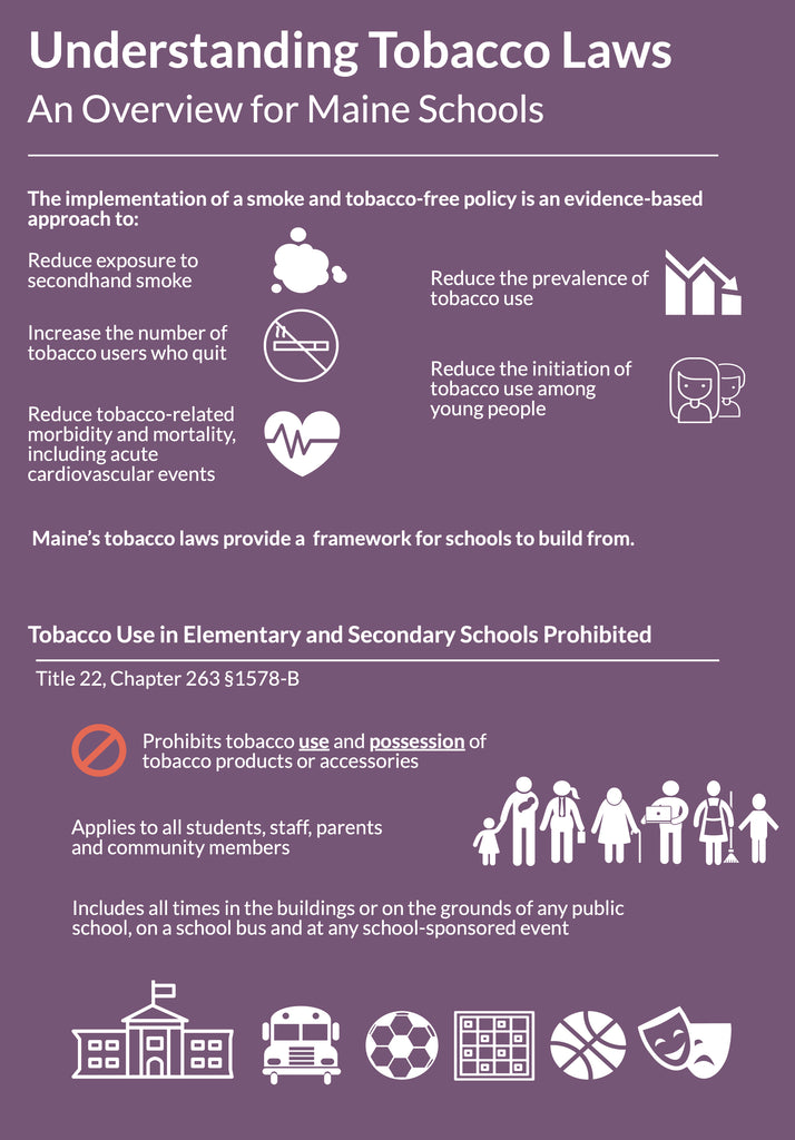 Understanding Maine's Tobacco Laws: An Overview for Schools - Digital Only