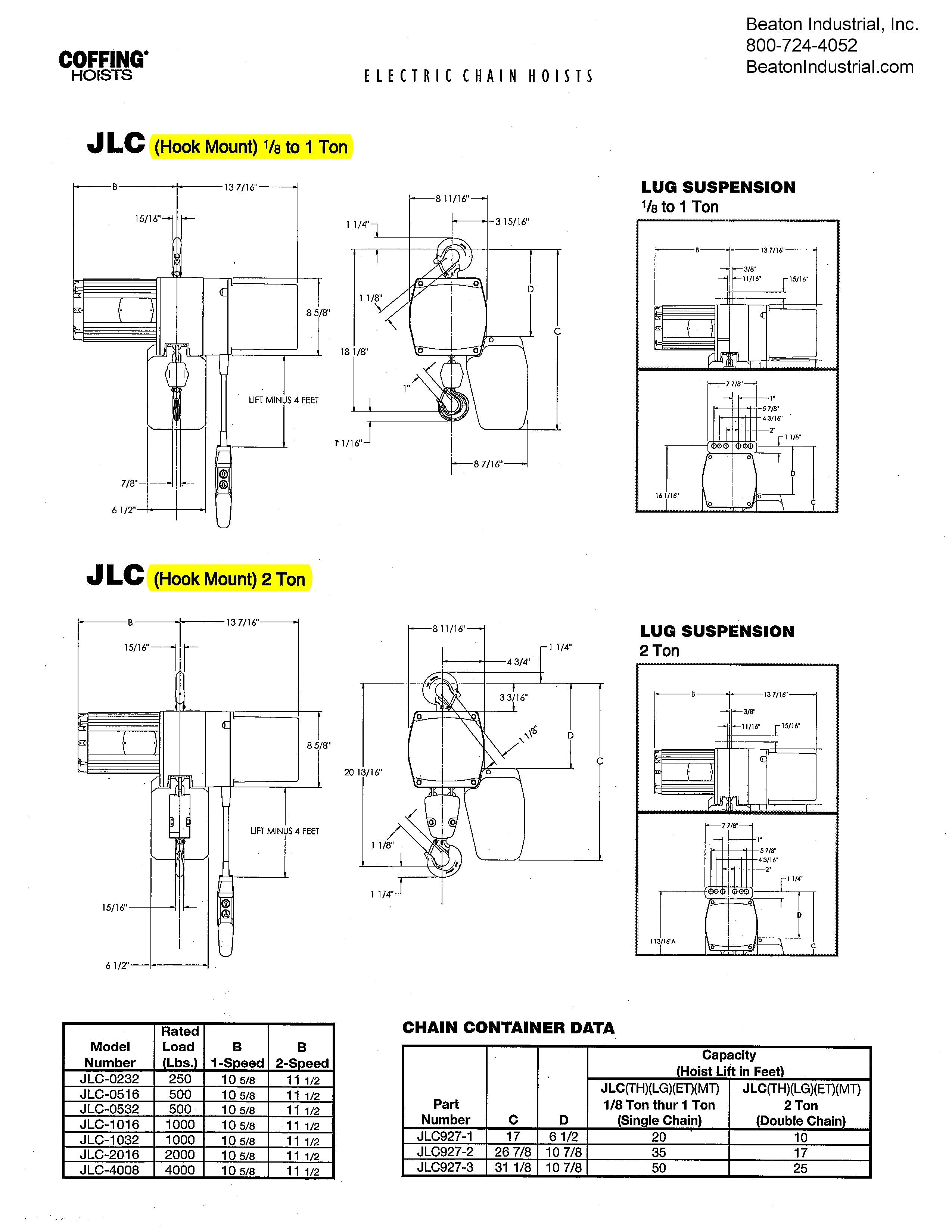 Coffing Hoist 1 Phase Wiring Diagram Will Be A Thing Staefa Raptor Jlc0516 4 Ton Electric Chain 16fpm Rh Chainhoiststore Com 2 Hoists Wire Diagrams With