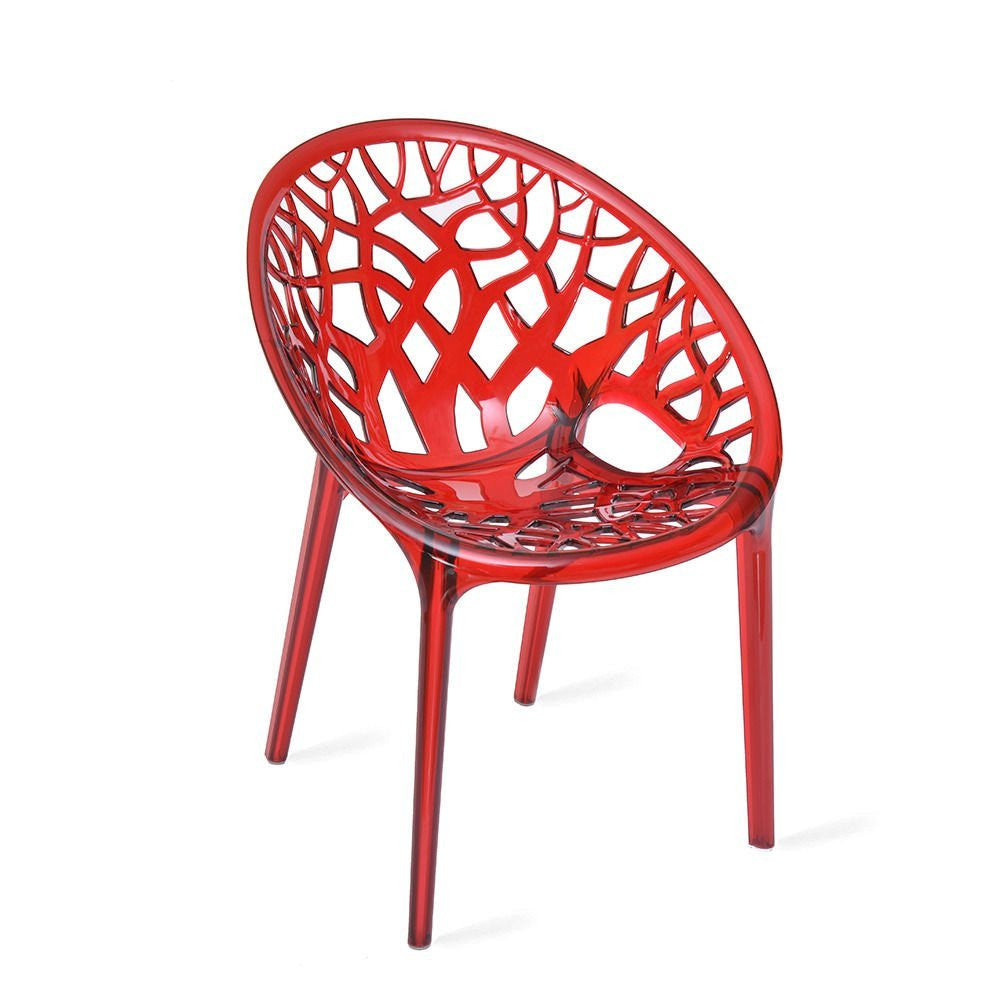Nilkamal Crystal PC Chairs (Transparent Red) - HOMEGENIC