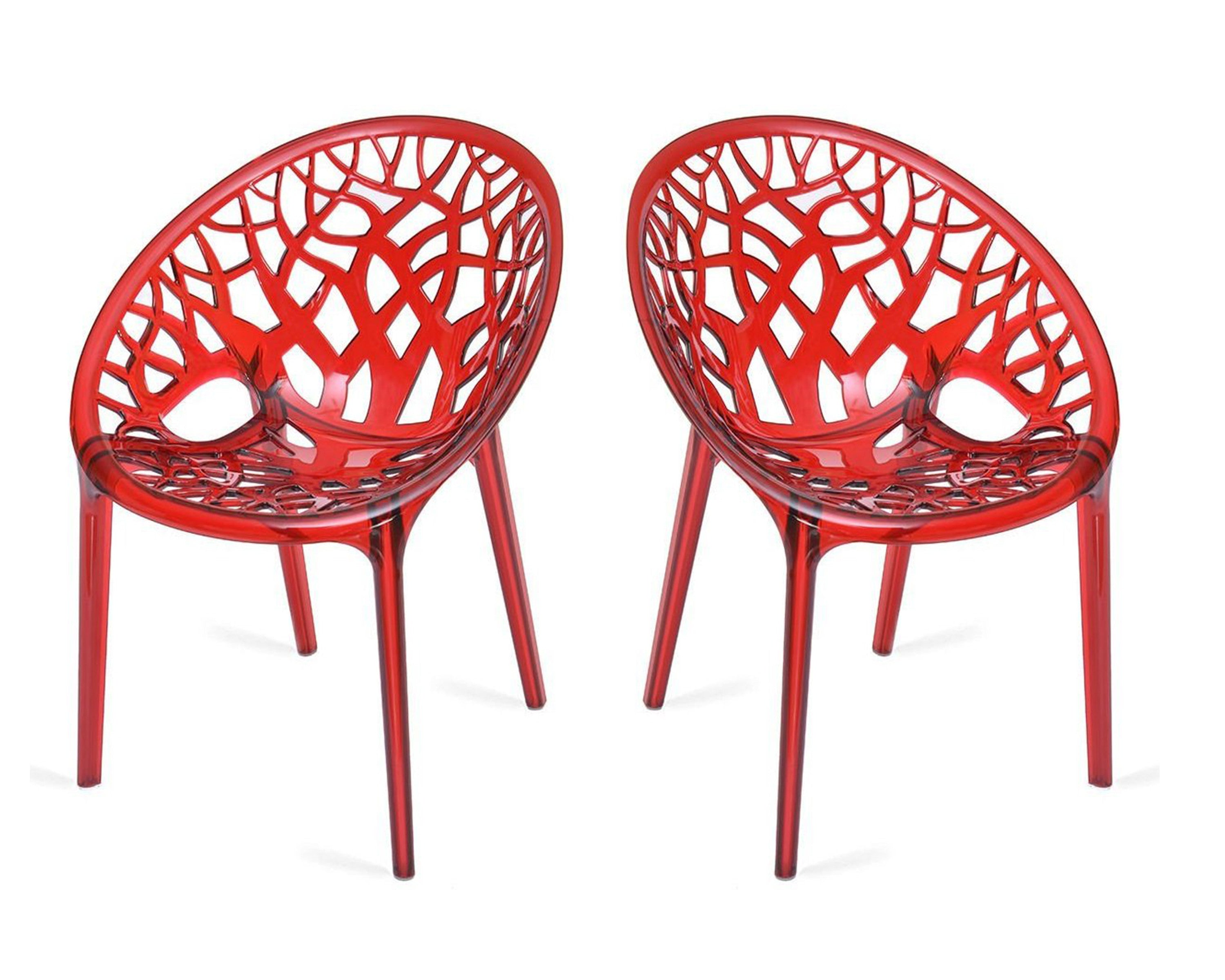 Nilkamal Premium PolyCarbonate Chairs Set of 2 Transparent Red