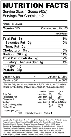 Biohealth Phyto Perfect Plant Based Protein Superfoods Nutrition Label Supplement Facts