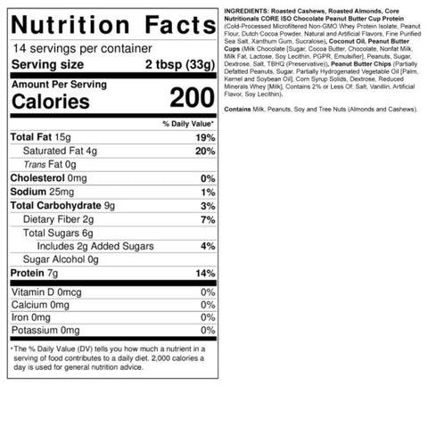 Fit Butters Chocolate Peanut Butter Cup protein Nut Core Spread Ingredients Nutrition Label Facts