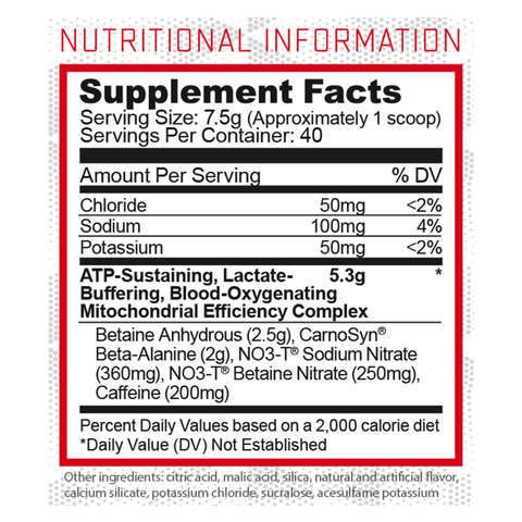 Purus Labs Condense Preworkout Nutrition Label Facts