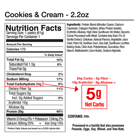 Legendary Foods Tasty Pastry Pop Tart Cake Style Cookies And Cream Nutrition Supplement Label Facts