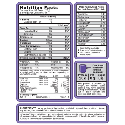 Syntrax Nectar Naturals Nutrition Facts