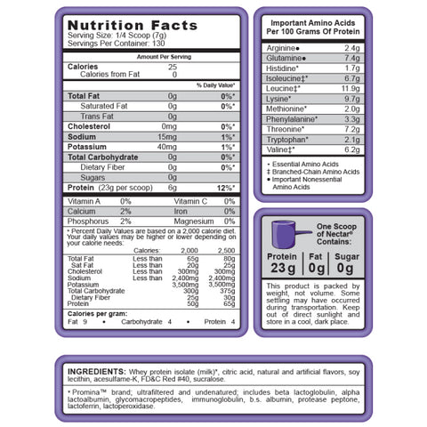 Syntrax Nectar Promina Whey Isolate Nutrition Facts