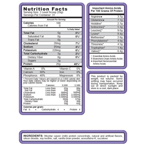Syntrax Micellar Creme Nutrition Facts