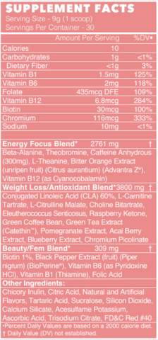 Black Market Labs Tone Preworkout Nutrition LAbel Facts
